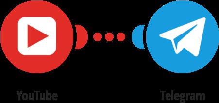 دانلود ویدئو های یوتیوب با ربات تلگرام